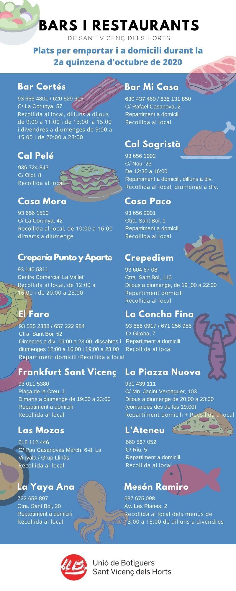 Bars i restaurants de Sant Vicenç durant la Covid octubre 2020